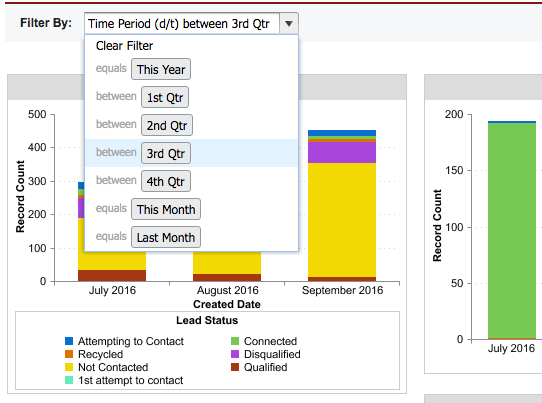 Make Your SFDC Dashboard More Versatile With Filters ...