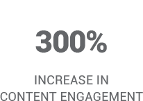 300-engagement-stat