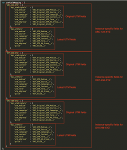 Digital Pi UTM tracking code