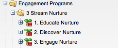 engagement_tree