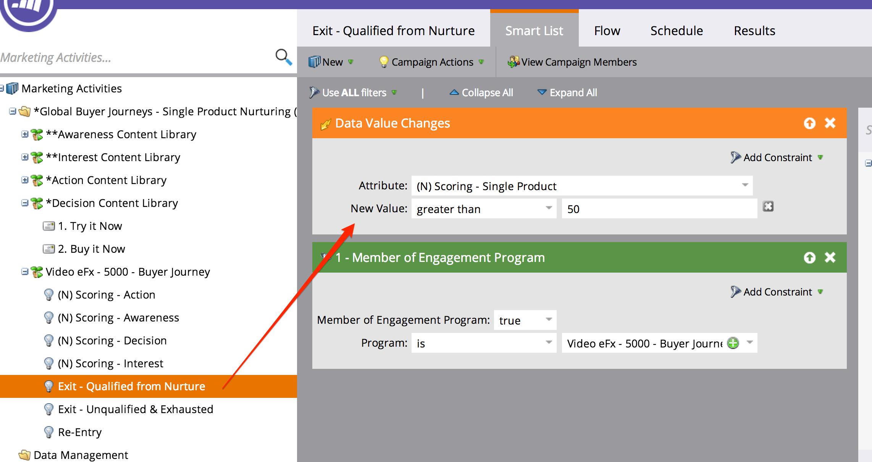 Qualified_from_Nurture_Smart_List