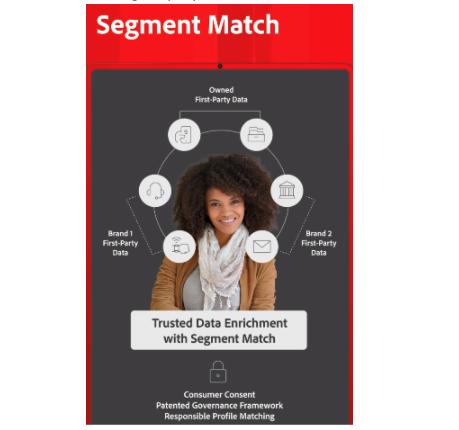 Segment Match in Adobe