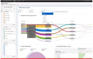 Customer Journey Analytics Brings More Intelligence to Customer Experience